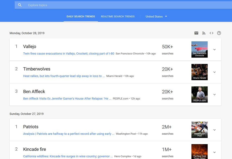 using google trending topics to find content ideas